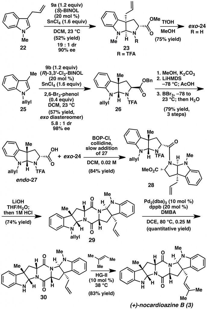 Scheme 3. Angew. Chem. Int. Ed. 2014, 53, 6206-6210.