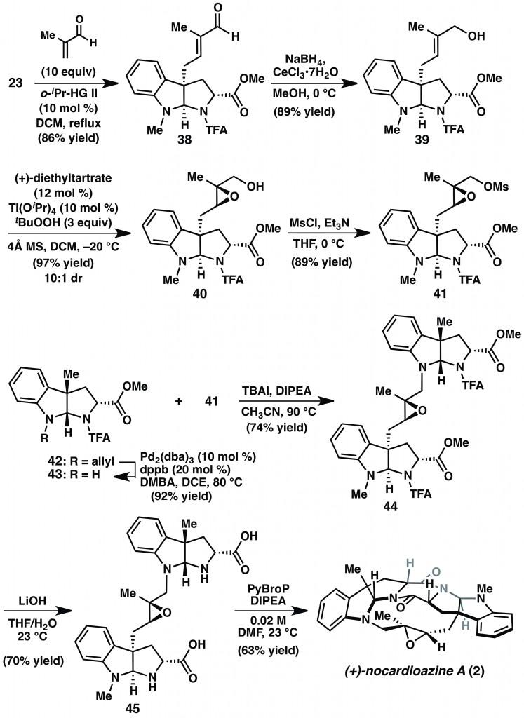 Scheme 5. Angew. Chem. Int. Ed. 2014, 53, 6206-6210.